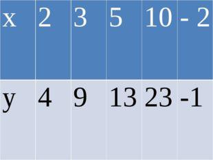 х 2 3 5 10 - 2 у 4 9 13 23 -1