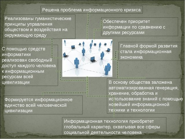 Решена проблема информационного кризиса Обеспечен приоритет информации по сра...