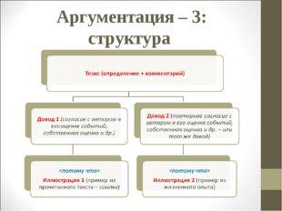 Аргументация – 3: структура