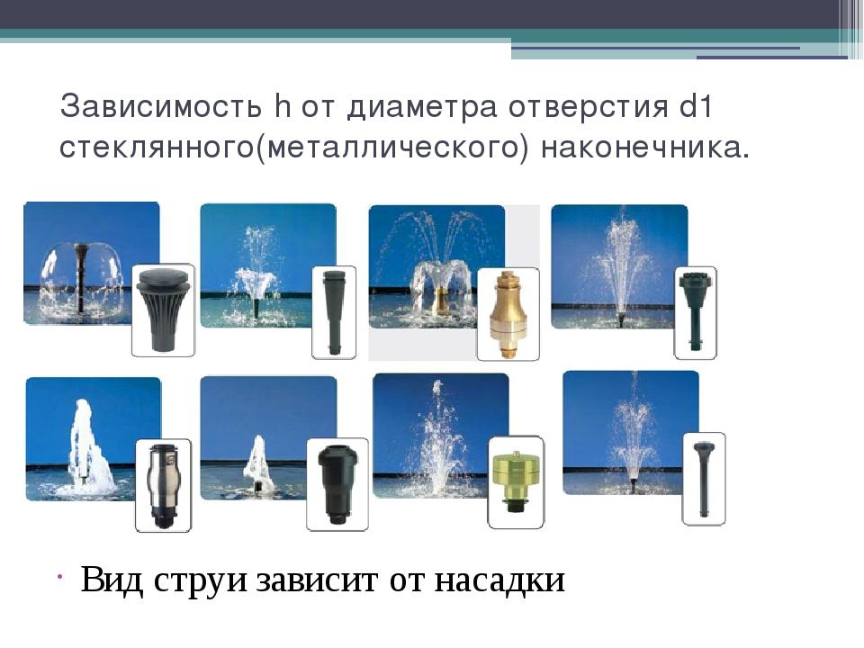 Зависимость h от диаметра отверстия d1 стеклянного(металлического) наконечник...