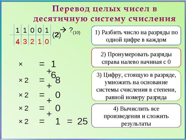  ?(10) 1) Разбить число на разряды по одной цифре в каждом 2) Пронумеровать...