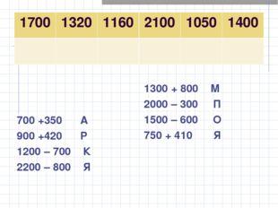 700 +350 А 900 +420 Р 1200 – 700 К 2200 – 800 Я 1300 + 800 М 2000 – 300 П 15