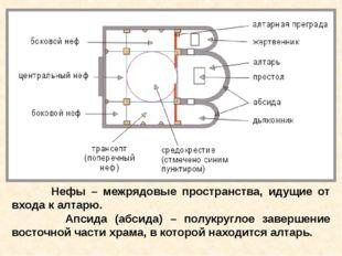 Нефы – межрядовые пространства, идущие от входа к алтарю. Апсида (абсида) –