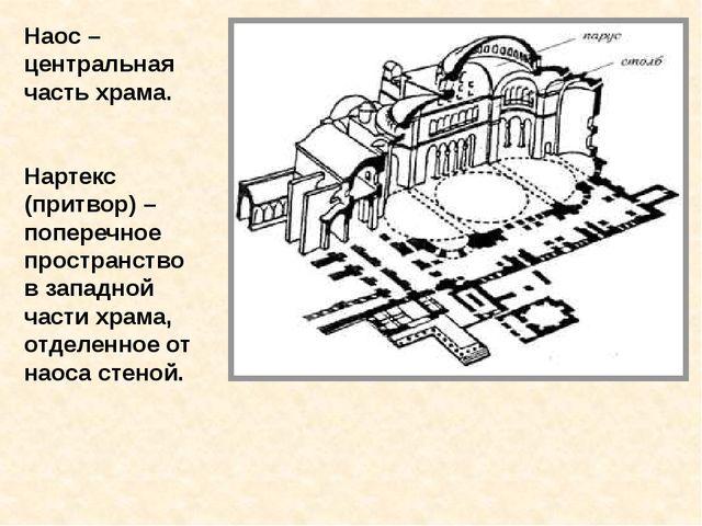 Наос – центральная часть храма. Нартекс (притвор) – поперечное пространство в...