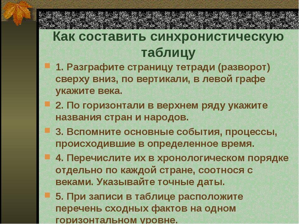 1. Разграфите страницу тетради (разворот) сверху вниз, по вертикали, в левой...