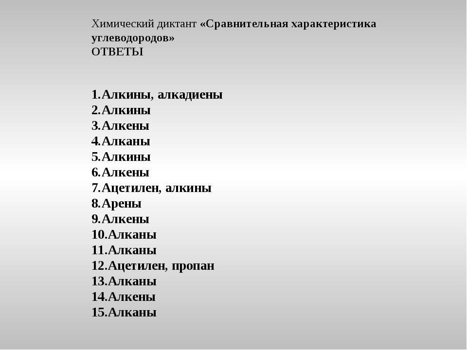 Химический диктант «Сравнительная характеристика углеводородов» ОТВЕТЫ Алкины...