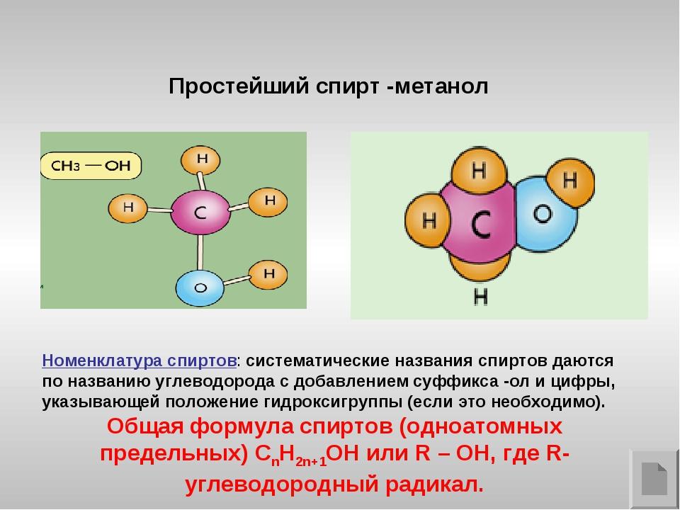 Простейший спирт -метанол Номенклатура спиртов: систематические названия спир...