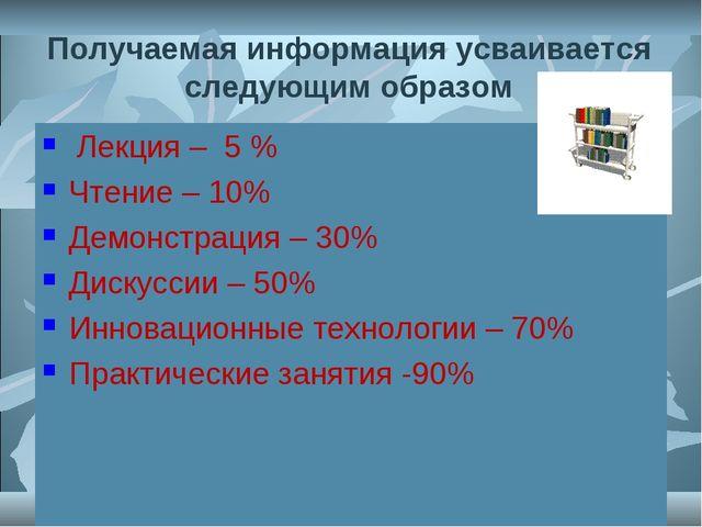 Получаемая информация усваивается следующим образом Лекция – 5 % Чтение – 10%...