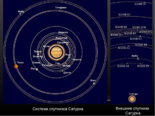 СистемаспутниковСатурна Внешниеспутники Сатурна