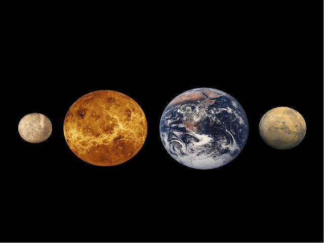 Посвоимфизическимхарактеристикампланет Солнечнойсистемыделятсяна план...