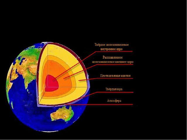 Открытое в 1905г. изменение магнитного поля Земли в пространстве и по интенси...