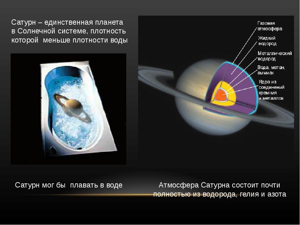 АтмосфераСатурнасостоитпочти полностьюизводорода, гелияиазота Сатурн...