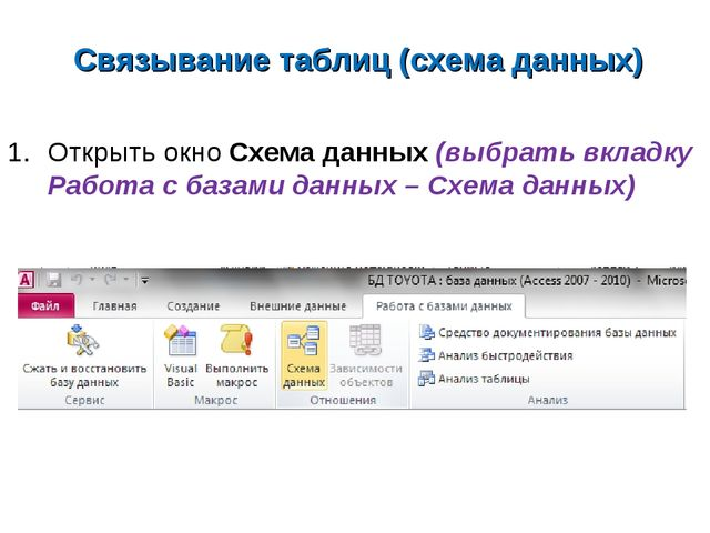Связывание таблиц (схема данных) Открыть окно Схема данных (выбрать вкладку Р...
