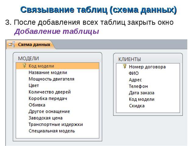 Связывание таблиц (схема данных) 3. После добавления всех таблиц закрыть окно...