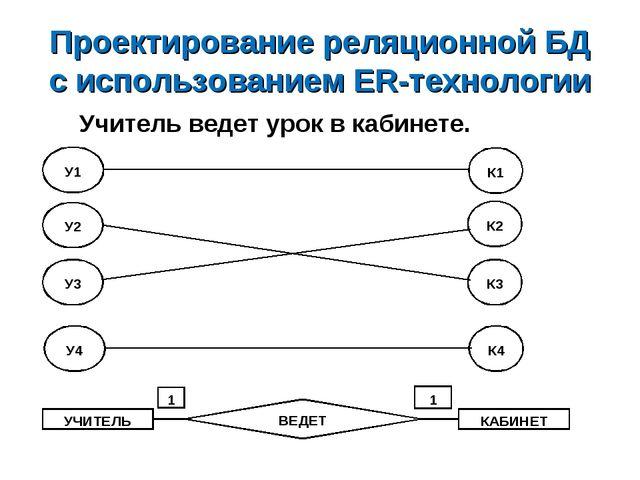 Проектирование реляционной БД с использованием ER-технологии Учитель ведет ур...
