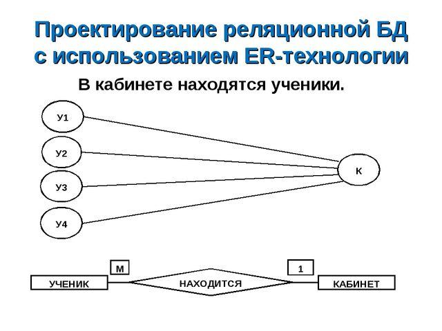 Проектирование реляционной БД с использованием ER-технологии В кабинете наход...