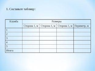 1. Составьте таблицу: КлумбаРазмеры Сторона 1, мСторона 1, мСторона 1, м
