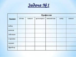 Задача № 1 Звание Профессия  лётчиктанкистартиллеристминомётчиксапёрсв