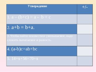 Классы: 5а - 32 ученика 5б – 29 учеников 5в – 30 учеников 5д – 30 ученика 5ж