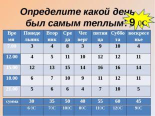 Домашнее задание Б: №786, 783,772 П: Рассчитать свою среднюю оценку по резуль