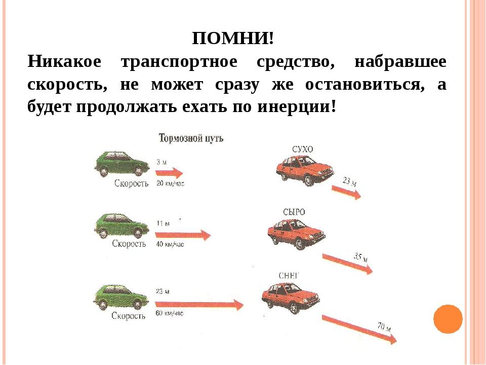 ПОМНИ! Никакое транспортное средство, набравшее скорость, не может сразу же...