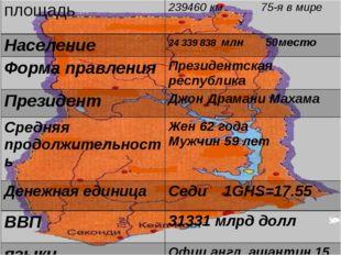 Ж площадь 239460 км75-я в мире Население 24339 838млн50место Формаправления