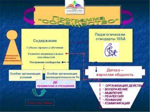 Содержание Построение сообщества Педагогические стандарты ISSA Уникальность