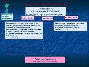 Модель сотрудничества с родителями Ориентация на включение и вовлечение родит