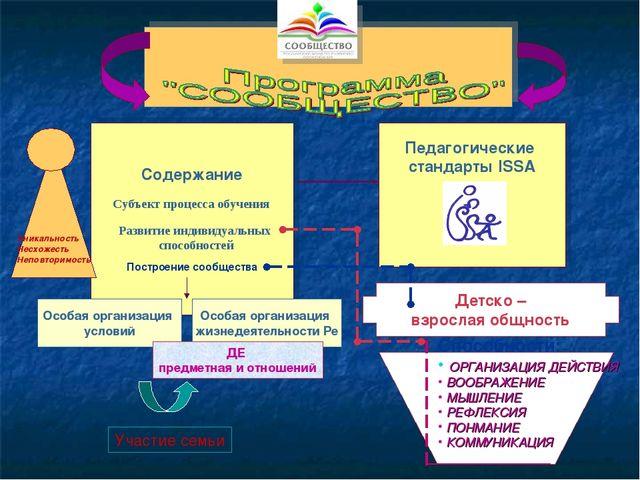 Содержание Построение сообщества Педагогические стандарты ISSA Уникальность...