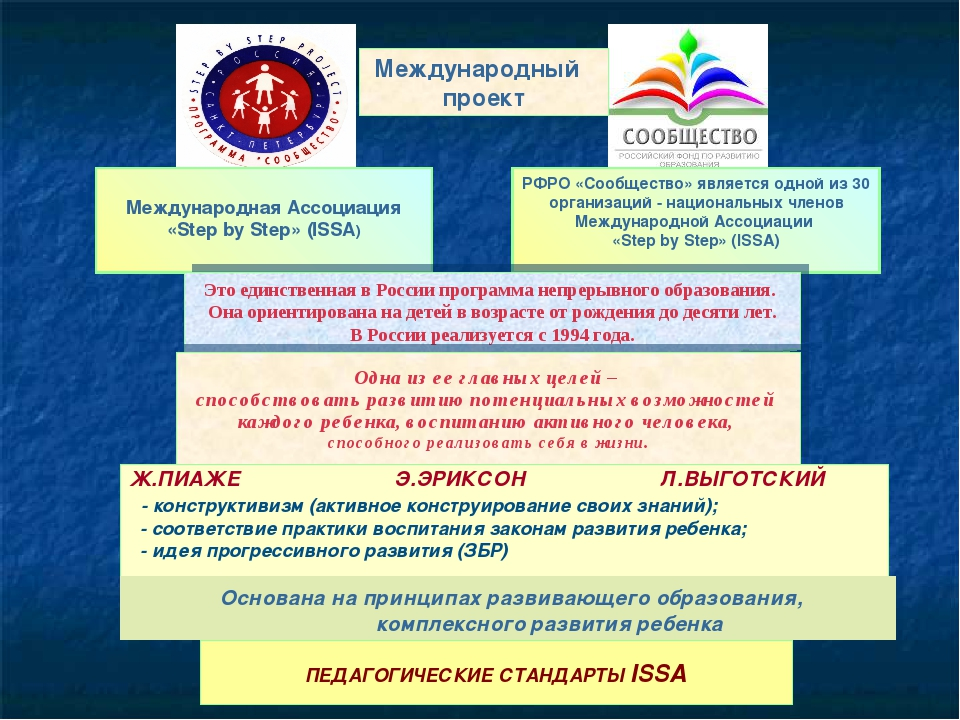 Международный проект Международная Ассоциация «Step by Step» (ISSA) РФРО «Соо...