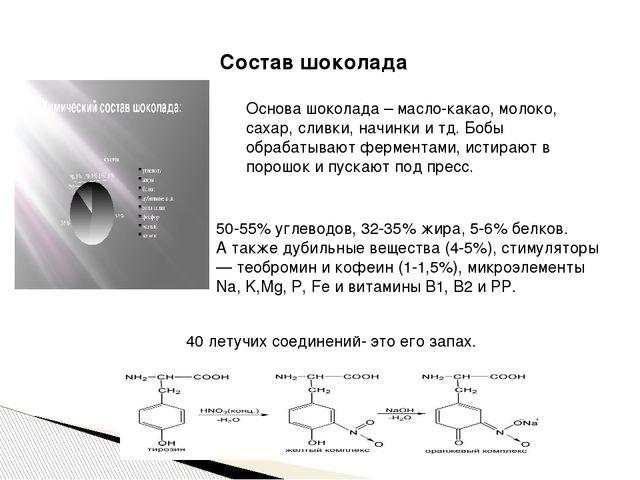 Состав шоколада 50-55% углеводов, 32-35% жира, 5-6% белков. А также дубильные...