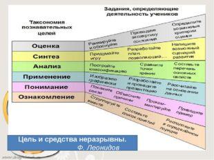 . Цель и средства неразрывны. Ф. Леонидов
