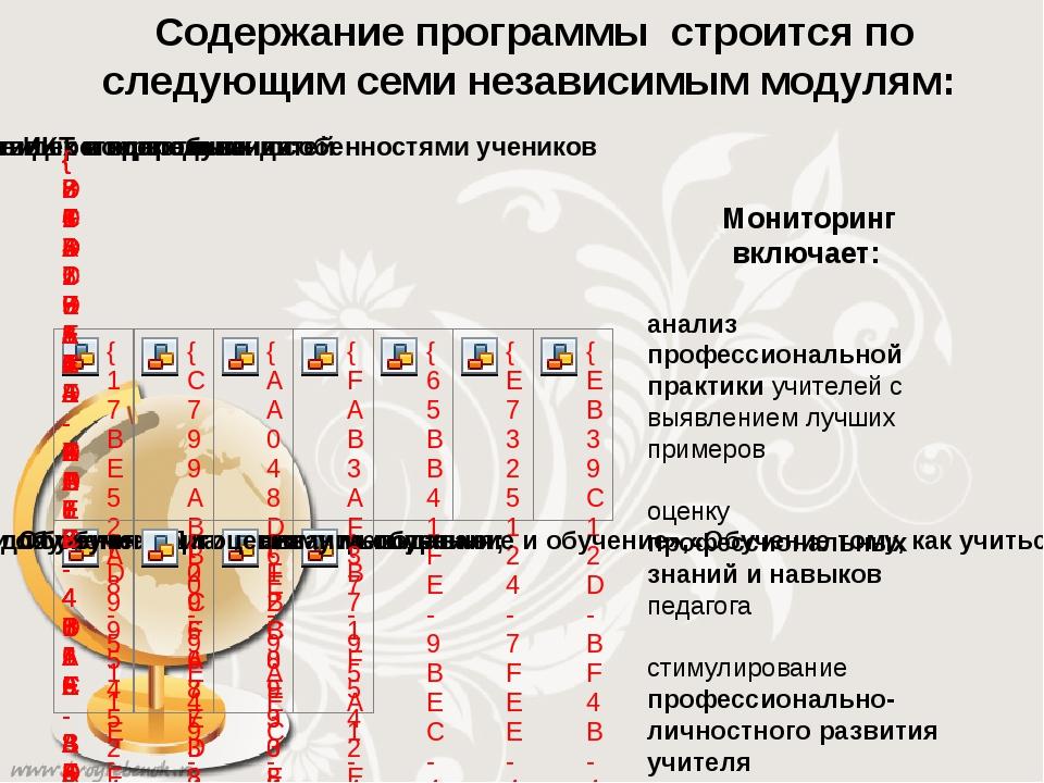 Содержание программы строится по следующим семи независимым модулям: анализ п...