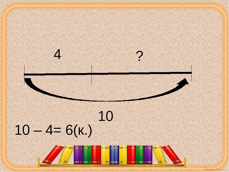 4 ? 10 10 – 4= 6(к.) corowina.ucoz.com