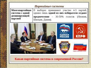 Партийные системы Какая партийная система в современной России? Многопартийна