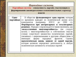 Партийные системы Партийная система - совокупность партий, участвующих в форм