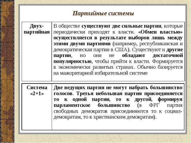 Партийные системы Двух- партийнаяВ обществе существуют две сильные партии, к...
