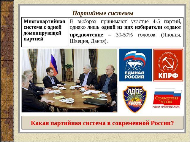 Партийные системы Какая партийная система в современной России? Многопартийна...