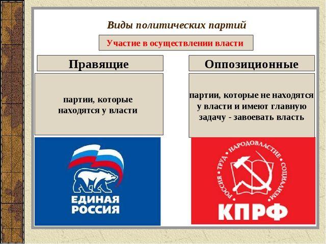 Виды политических партий Участие в осуществлении власти Правящие Оппозиционны...