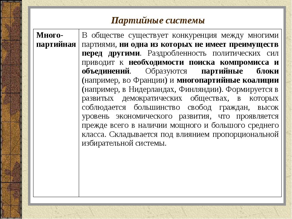 Партийные системы Много- партийнаяВ обществе существует конкуренция между мн...