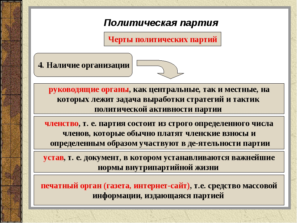 Политическая партия Черты политических партий 4. Наличие организации руководя...