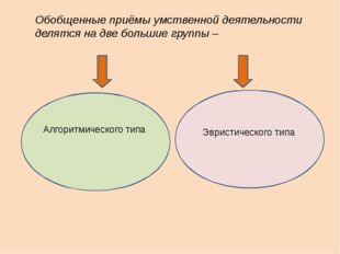 Обобщенные приёмы умственной деятельности делятся на две большие группы – Алг