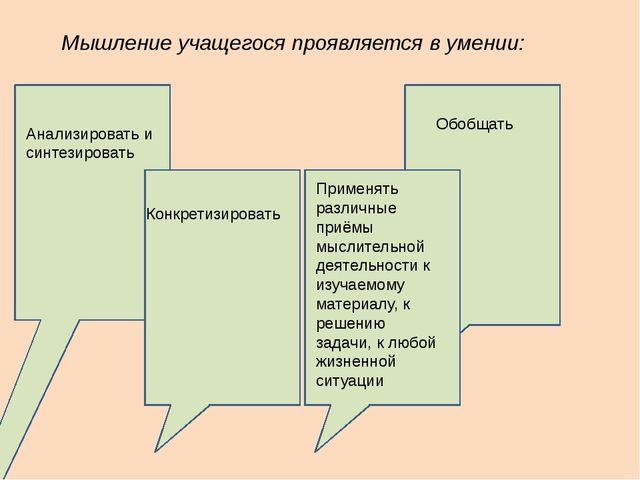 Мышление учащегося проявляется в умении: Анализировать и синтезировать Обобща...