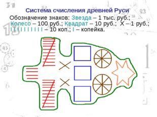 Обозначение знаков: Звезда – 1 тыс. руб.; Колесо – 100 руб.; Квадрат – 10 ру