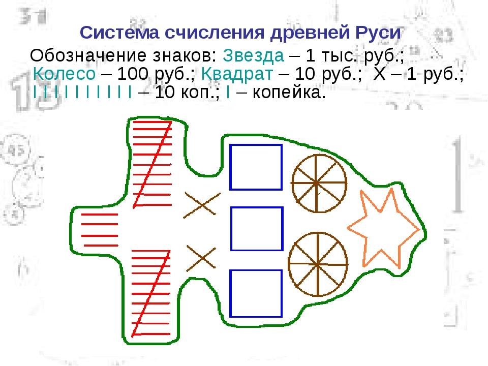 Обозначение знаков: Звезда – 1 тыс. руб.; Колесо – 100 руб.; Квадрат – 10 ру...