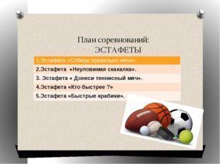 План соревнований: ЭСТАФЕТЫ 1.Эстафета«Собери правильно мячи». 2.Эстафета «Не