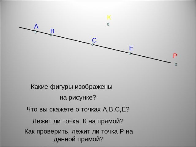 А В С Е К на рисунке? Что вы скажете о точках А,В,С,Е? Лежит ли точка К на пр...