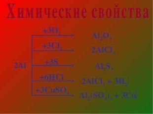 2Al +3O2 Al2O3 +3Cl2 2AlCl3 +3S Al2S3 +6HCl 2AlCl3 + 3H2 +3CuSO4 Al2(SO4)3 +