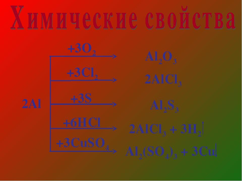 2Al +3O2 Al2O3 +3Cl2 2AlCl3 +3S Al2S3 +6HCl 2AlCl3 + 3H2 +3CuSO4 Al2(SO4)3 +...