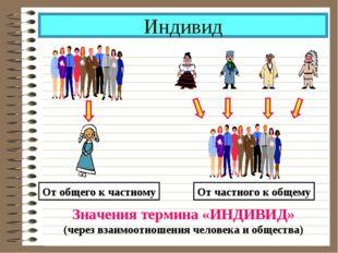 Индивид Значения термина «ИНДИВИД» (через взаимоотношения человека и общества